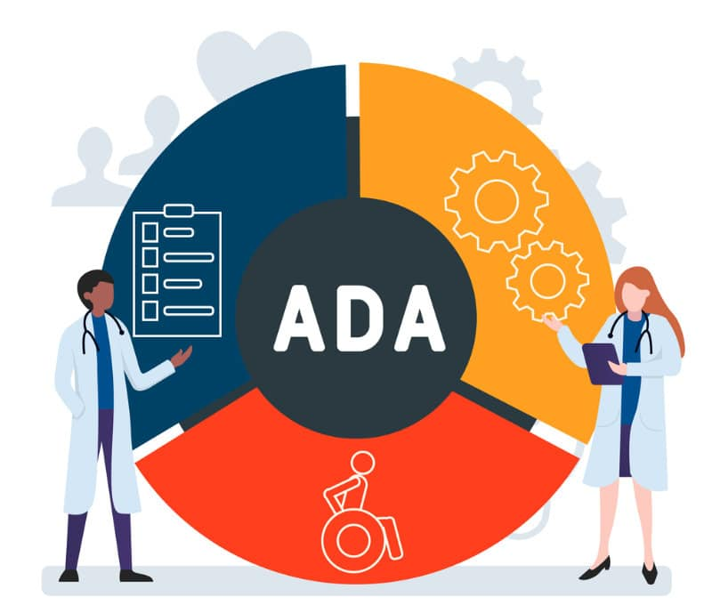 ADA Website Accessibility Chart